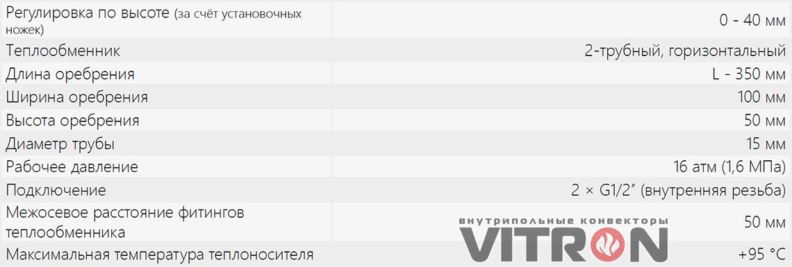 Технические характеристики конвектора Vitron ВК.75.300.2ТГ