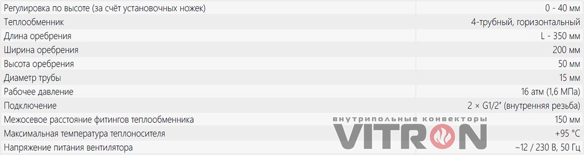 Технические характеристики конвектора Vitron ВКВ.75.360.4ТГ